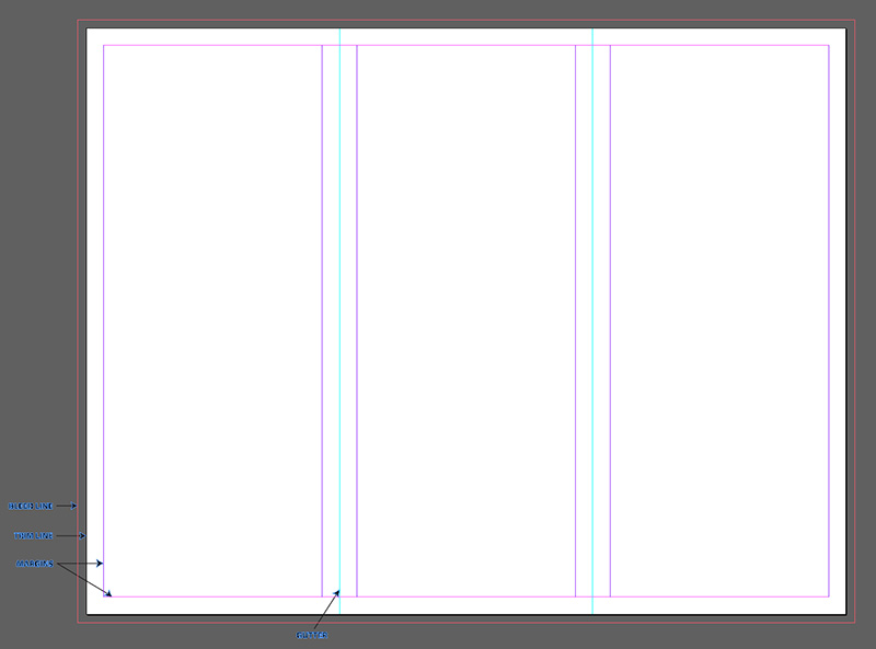 Setting Up Files For Print With Card Templates