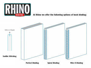 Binding Types from Rhinodigital.com